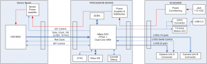 MityCAM-C8000_block-diagram