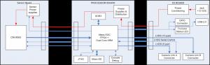 MityCAM-C8000_block-diagram
