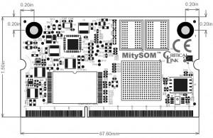 MitySOM-335x_DDR3-Mechanical