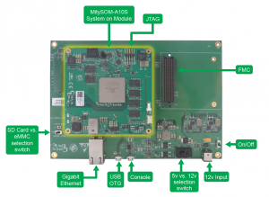 Annotated image of MitySOM-A10S Arria 10 SoC Development Kit
