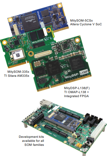Production-Ready Solutions-Critical Link, LLC Embedded Solutions