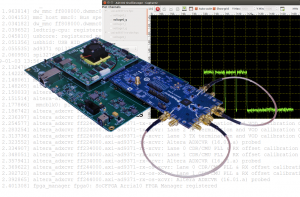RF Reference Platform with MitySOM-A10S, ADI high speed FMC card, and oscilliscope